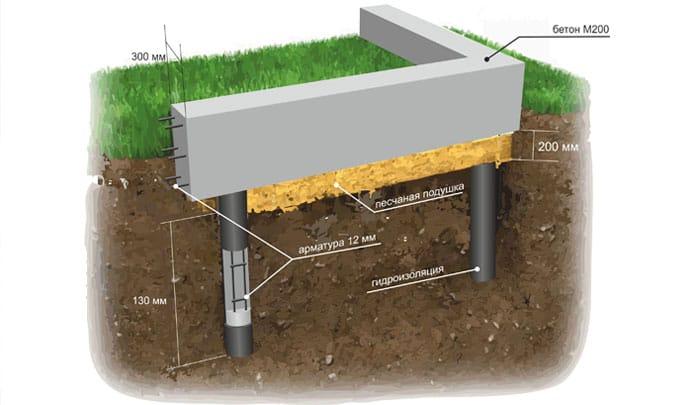 строительство бань в пензе под ключ