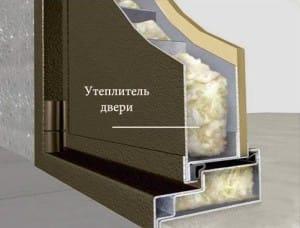 строительное проектирование москва